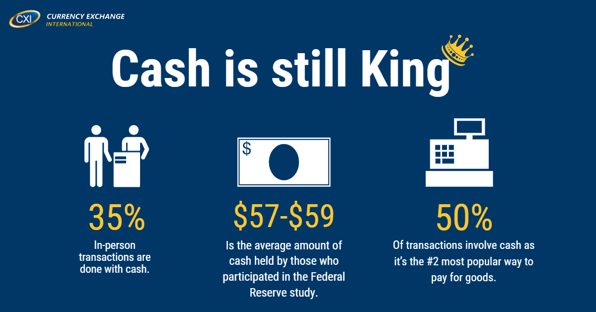 Why cash is king